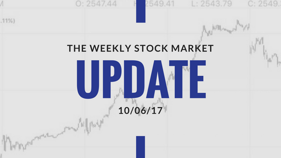 Weekly Stock Market UPDATE 10/06/17