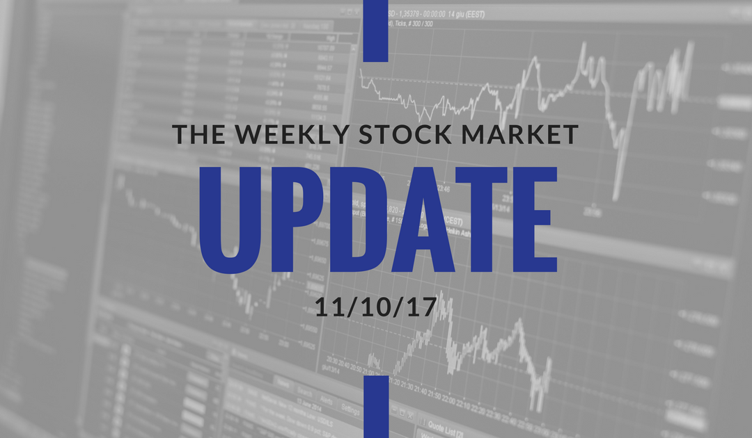 White House Spooked The Markets! – SMU 11/10/17