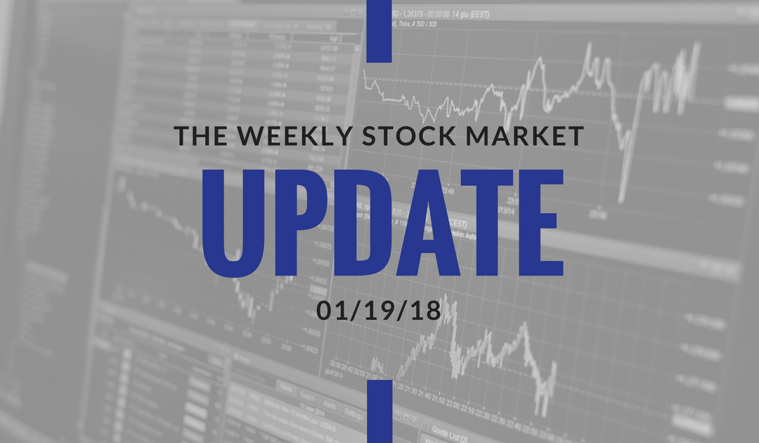 Major Indexes Continue To Accelerate Upwards – SMU 01/19/18